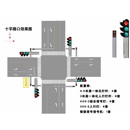 十字路口效果图